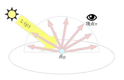 説明4.JPG