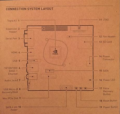 system_layout.jpg