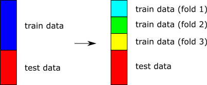 data_split.png
