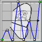 動きグラフ.png