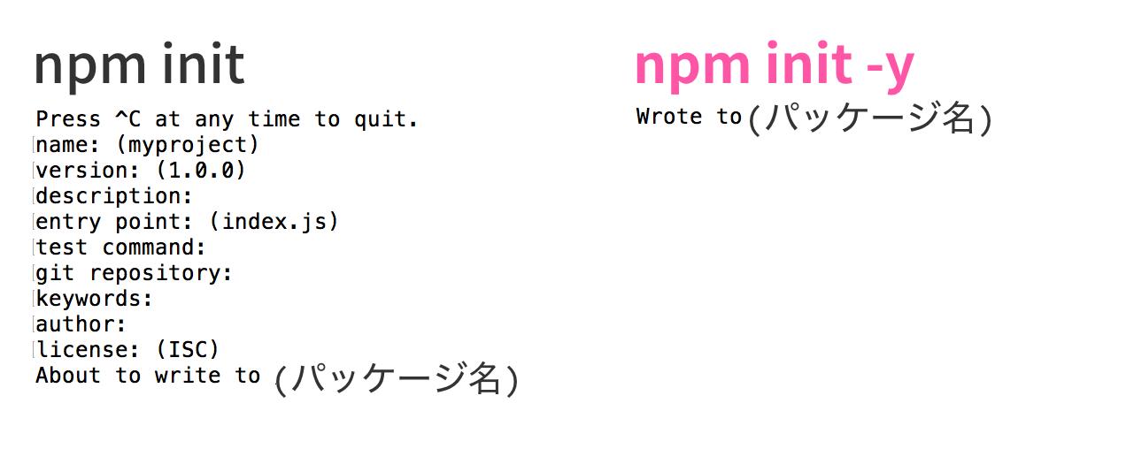 npminit.png