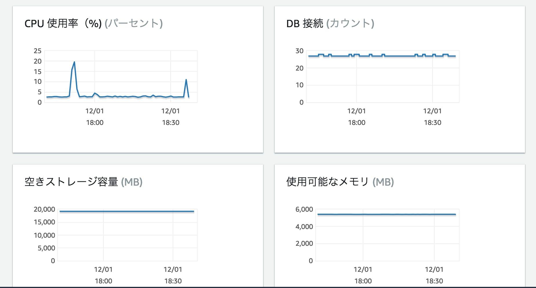 スクリーンショット 2018-12-01 18.40.40.png