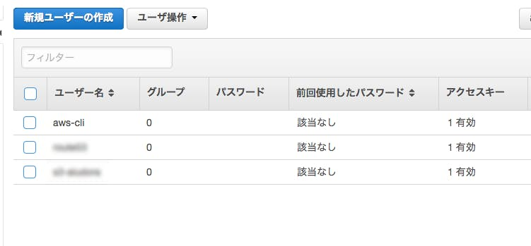 Docker イメージを作って AWS EC2 Container Registory (ECR) にプッシュ