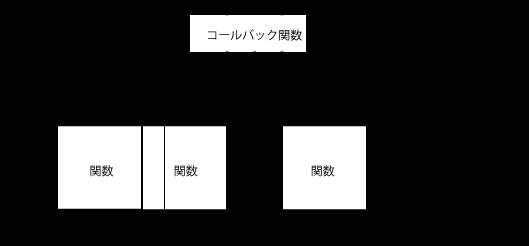 非同期処理.png