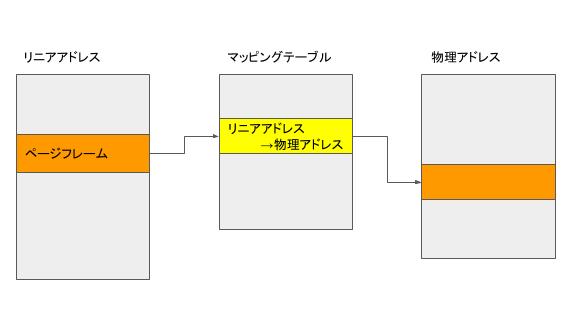 単なる配列の例.png