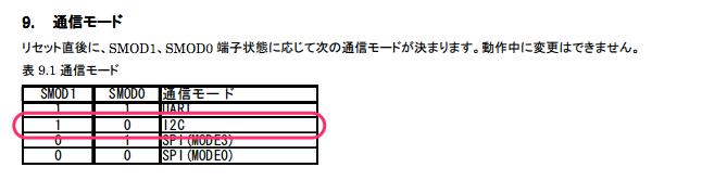 スクリーンショット_2016-05-24_12_26_46.png