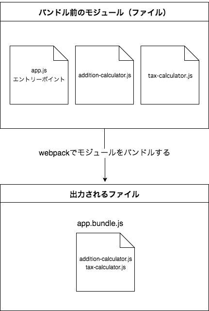 webpack.jpg