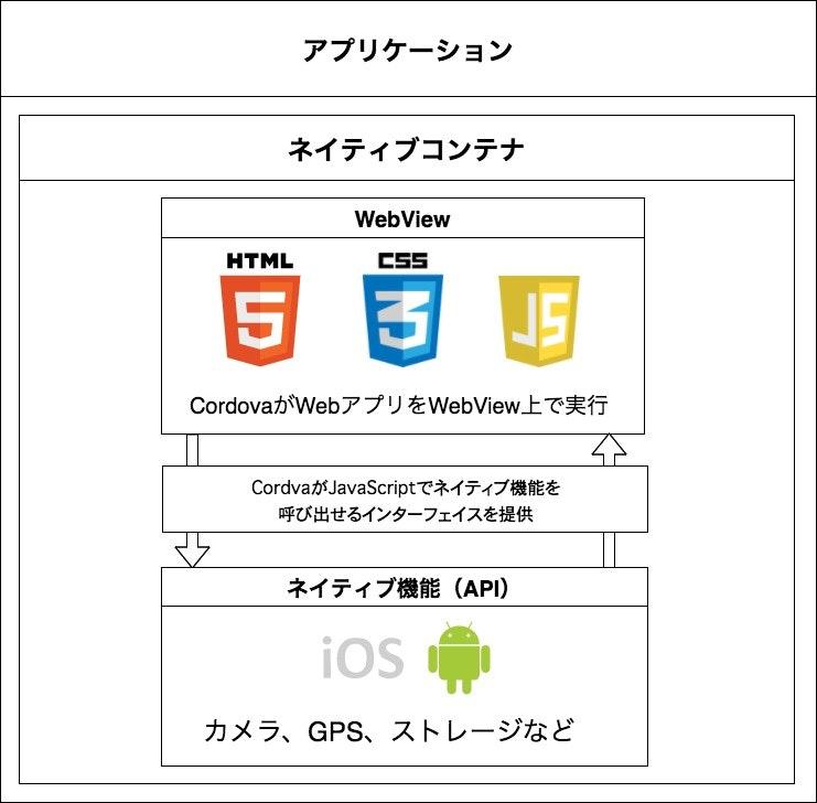 hybrid_application (6) (2) (1).jpg