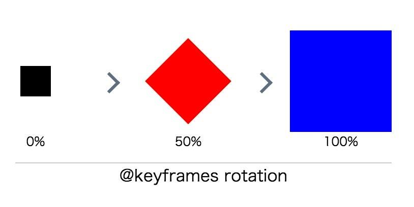 rotation.jpg