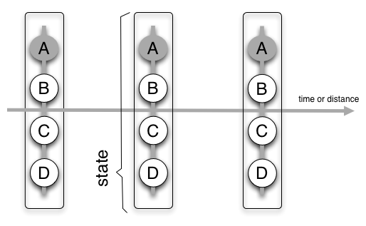stateイメージ図.png