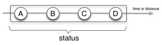 statusイメージ図.png
