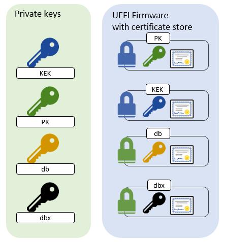 Linux_SecureBoot0001.png