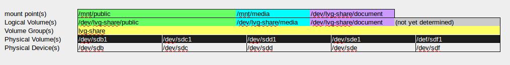 LVM_CreateLVMNormal0000.png