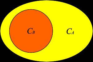 CA⊂CB.png