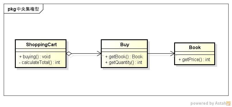 クラス図0.jpg