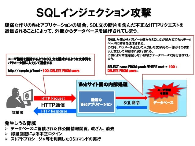 sql-28-638.jpg