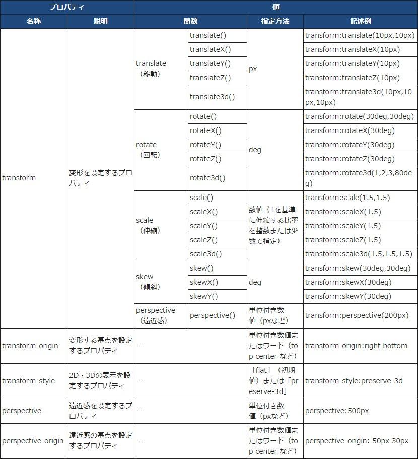 css3-transform-sheet.jpg