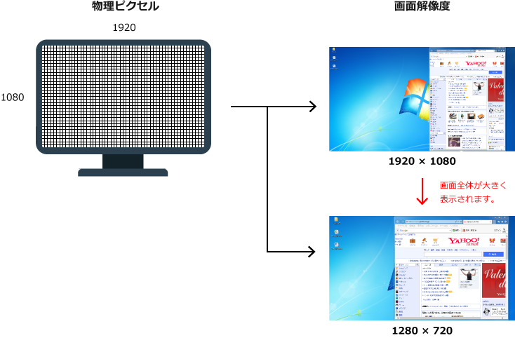 screen-resolution-example.png