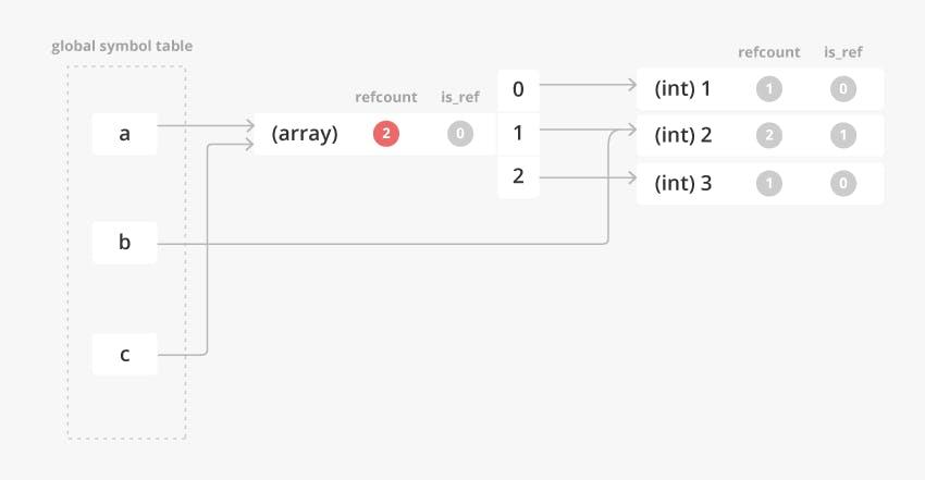 ref_assignment_array_pt3_3.png