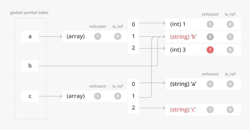 ref_assignment_array_pt3_5.png