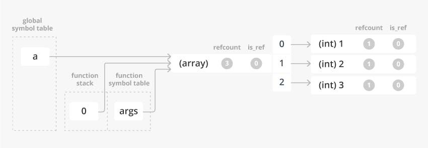 value_pass_array_pt1_2.png