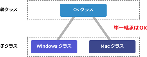 img_class_inheritance_ok.png
