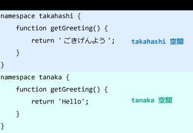 namespace2.png
