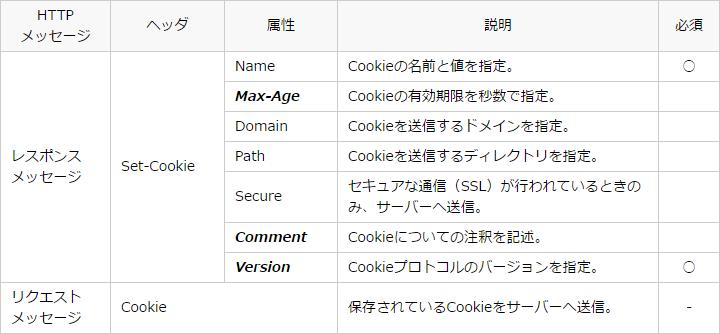 cookie-rfc2109.png