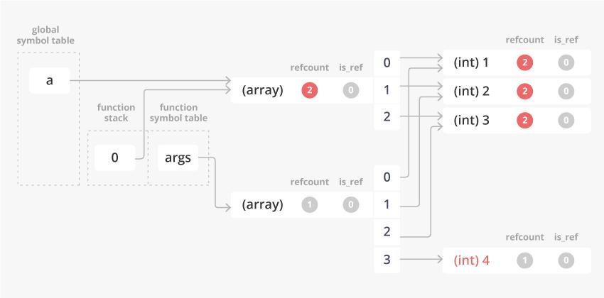 value_pass_array_pt1_3.png
