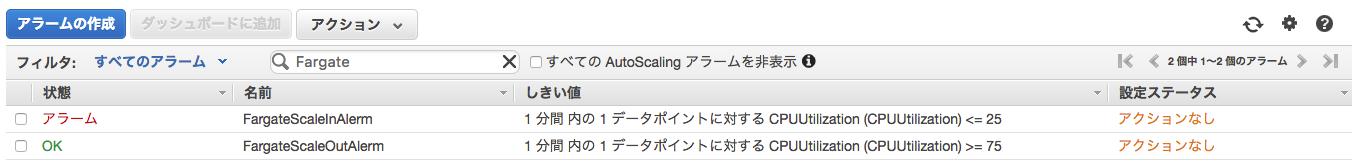 CloudWatchAlerm設定.png