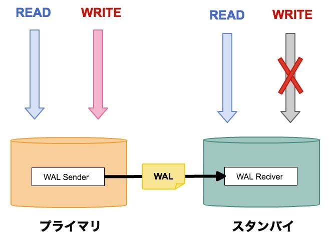 スクリーンショット 2017-05-02 時刻 9.26.19.png