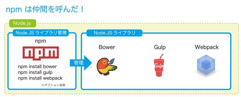 Webpack_02.jpg