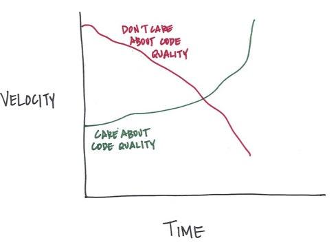 コードと品質.jpg
