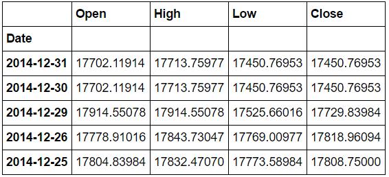 pandas_date_index5.PNG