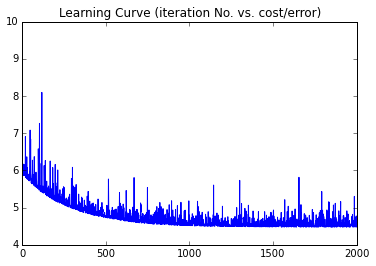 ex1_plot_learning_c2.png