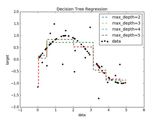 tree_regression_s.png