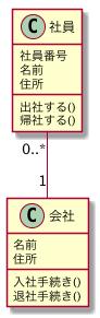 UML 社員と会社のクラス図の関連表現に多重度を追加