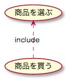 UML ユースケース 書き方 包含 include