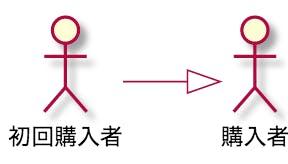 UML ユースケース 書き方 汎化