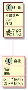 UML 社員と会社のクラス図の関連表現