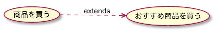 UML ユースケース 書き方 拡張 extend