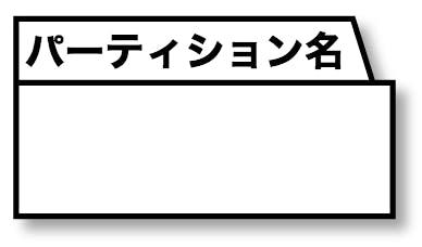UML アクティビティ図 パーティション