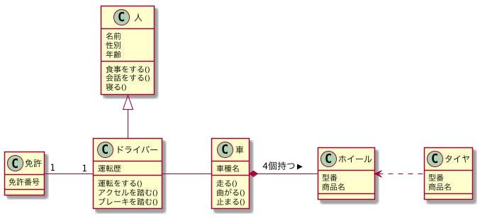 UML_Class_sample.png