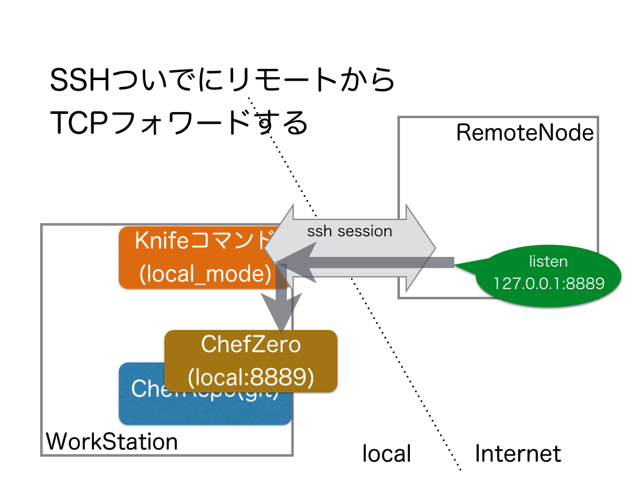 knfe-zero.008.png