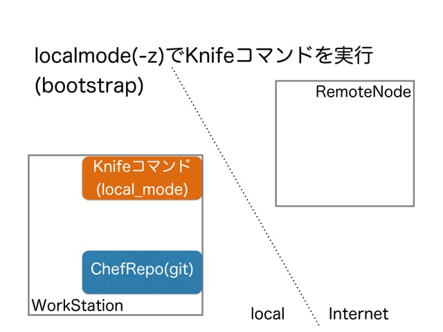 knfe-zero.005.png