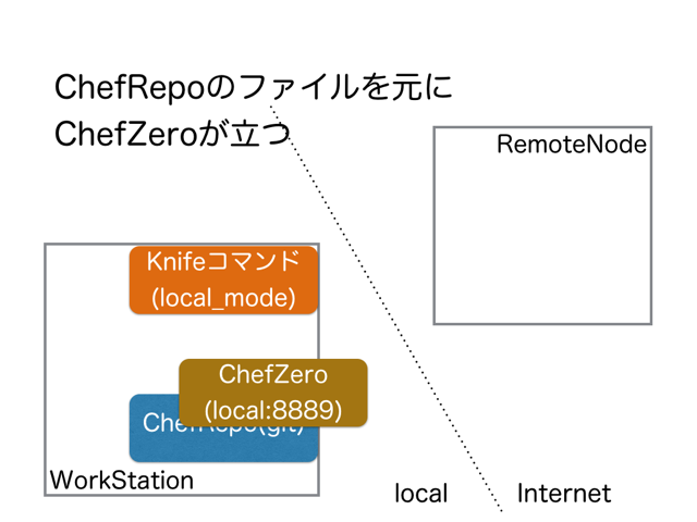 knfe-zero.006.png