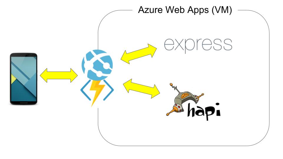 Server-side app on Azure Functions.png