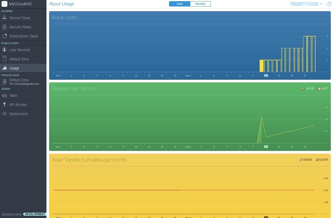 CloudKit_Dashboard.jpg
