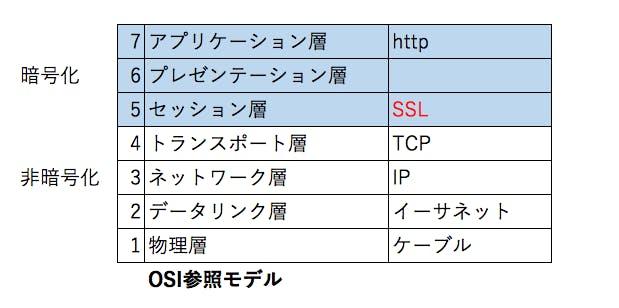 スクリーンショット 2017-11-30 17.38.35.png