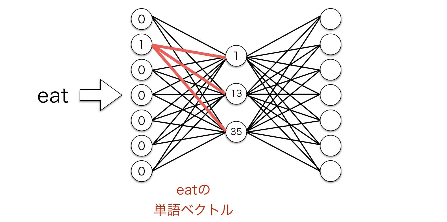 input_hidden_nn.png